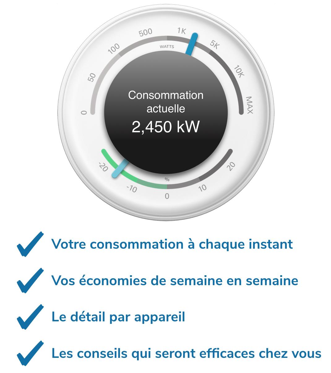ecojoko l'assistant d'economie d'energie : 25% d'économie à réaliser.