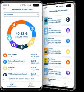 Screen montrant en temps réel la consommation électrique en kWh et euros des différents postes de consommation