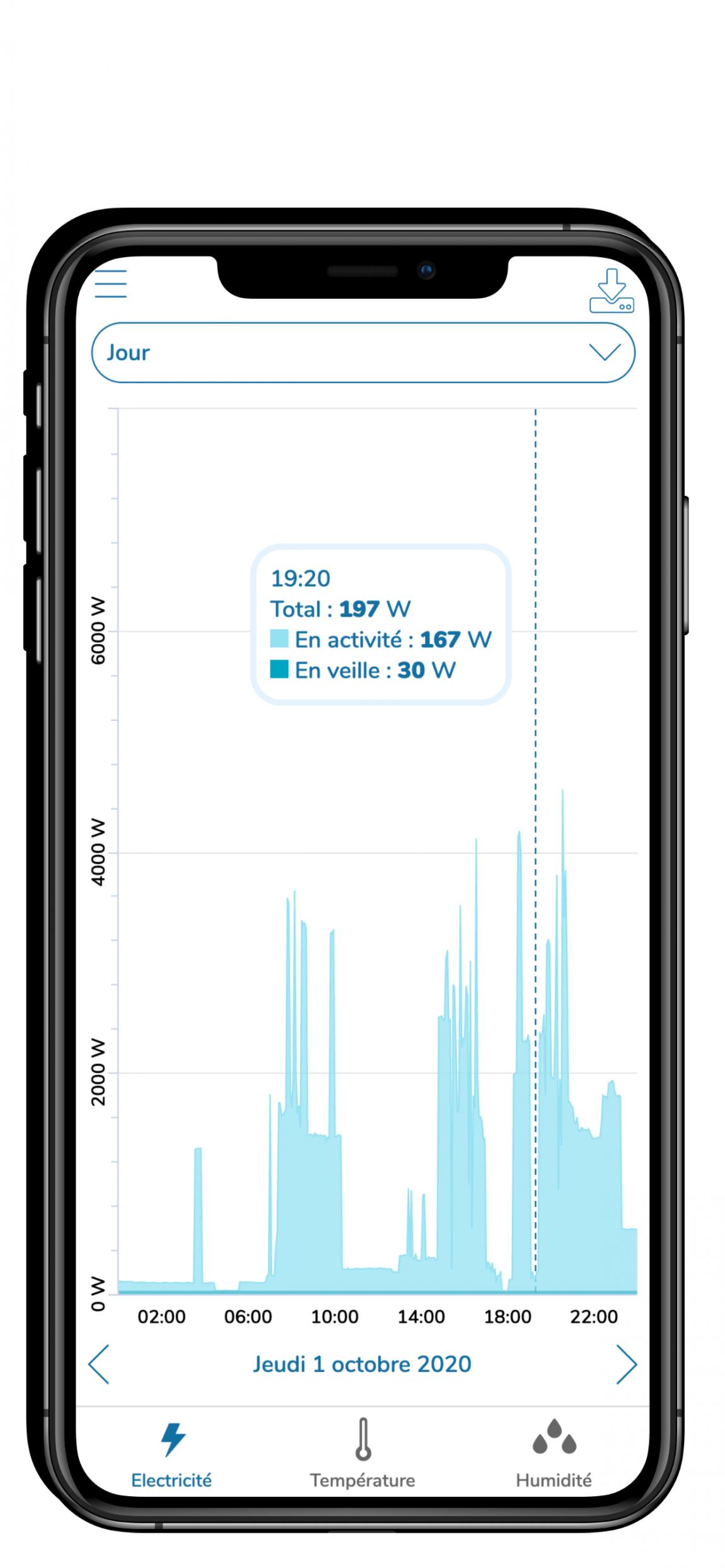 30W d'appareils en veille, c'est 100W de moins qu'il y a un an ! C'est à dire 100 euros d'économisés en un an !